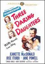 Three Daring Daughters - Fred McLeod Wilcox